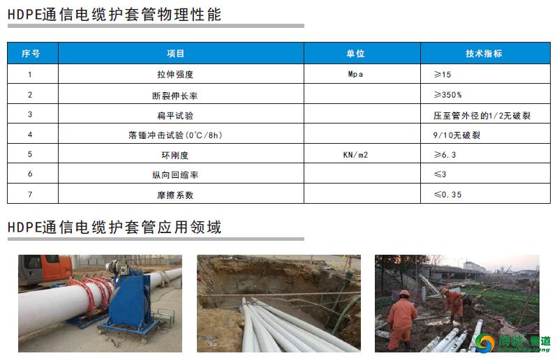HDPE电缆管Φ160*6.0mm-12.0mm|PE通信管|pe顶管|拖拉管|广东pe电缆管|广东pe通信管